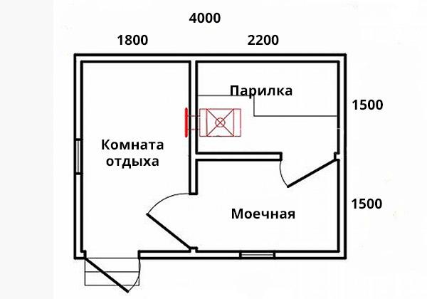 Баня 3х4 из бруса - планировка