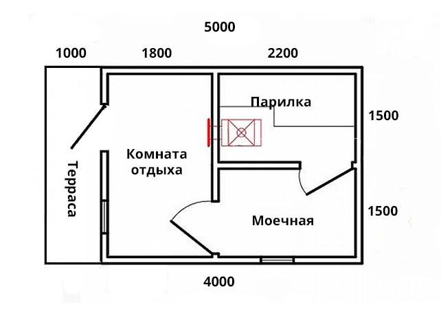 Баня 3х4 с террасой 1x4 из бруса - планировка
