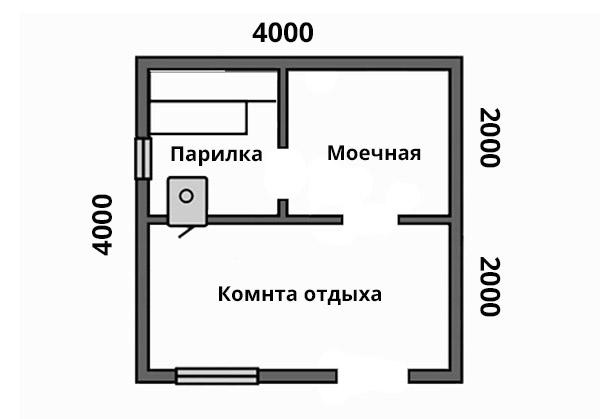 Баня 4х4 из бруса - планировка