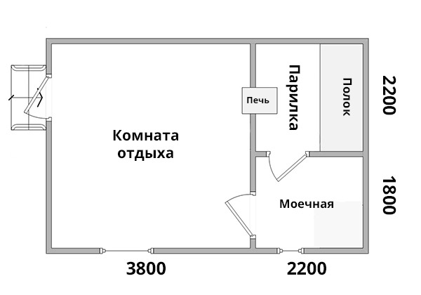 Баня 4х6 из бруса - планировка