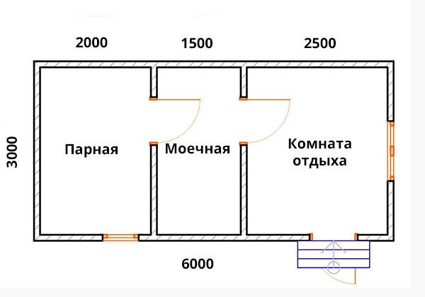 Баня 3х6 из бруса - планировка